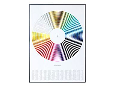 The Colour of Song Print image
